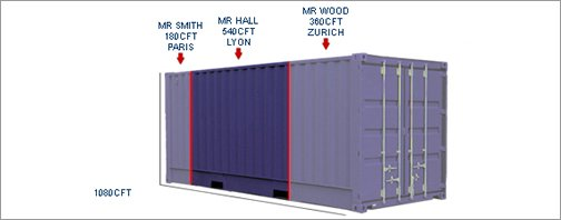 International Removals Split Container